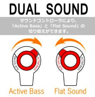 MUIX デュアルサウンド カナル型イヤホン IX1000 ホワイト IX1000-WH